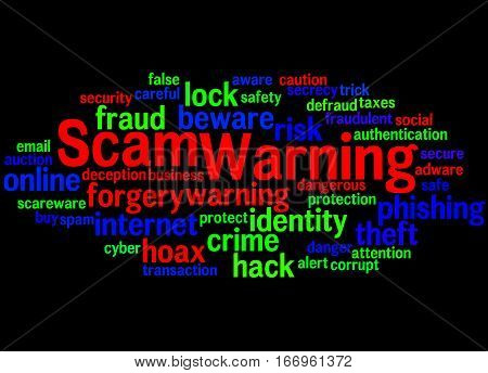 Scam Warning, Word Cloud Concept 2