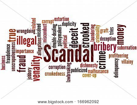 Scandal, Word Cloud Concept 2