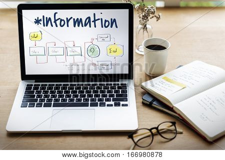 Flowchart Information Methodology Operation Icon