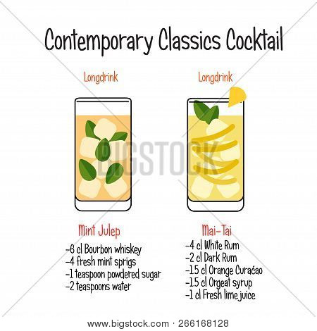 Mai-tai Tea Cocktail And Mint Julip Cocktail Recipe