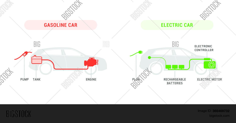 Gasoline Car Electric Vector Photo Free Trial Bigstock
