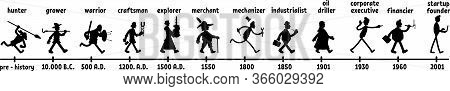 Man History Black Silhouette Vector Illustrations Kit