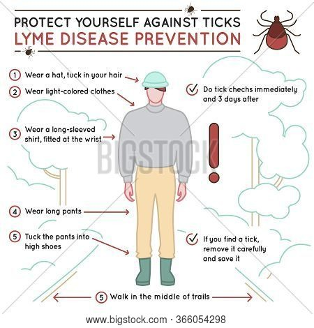 Protect Yourself Against Ticks. Lyme Disease Prevention Poster. Human Skin Parasite. Danger For Heal