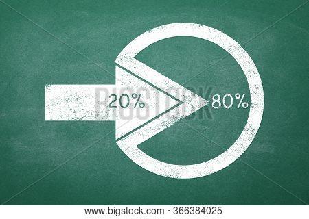 Pareto Principle Concept. 80/20 Rule Representation On Chalkboard