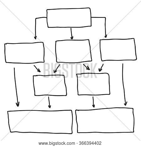 Hand Drawn Process Diagram And Hierarchy Chart. Abstract Flowchart Vector Design Elements.