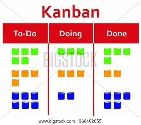 Kanban Development Methodology Board With Stickers To-do, Doing, Done. Flat Design Infograhics Red T
