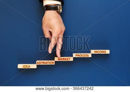 Business Startup Concept. Wooden Blocks Form Steps With Inscriptions Idea, Aspiration, Market, Proce