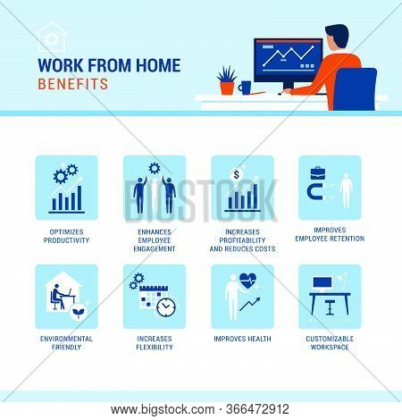 Work From Home Benefits Infographic: Teleworking, Technology And Business Concept