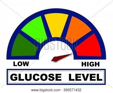 Indicator for high glucose level