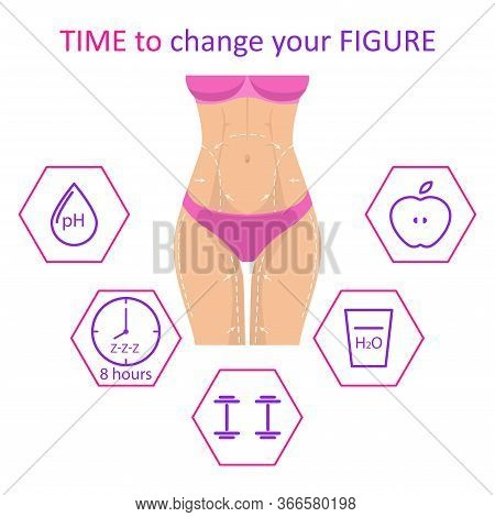 Time To Change Your Figure