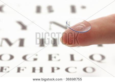 contact lens on finger, on snellen eye chart background