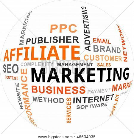 Word Cloud - Affiliate Marketing