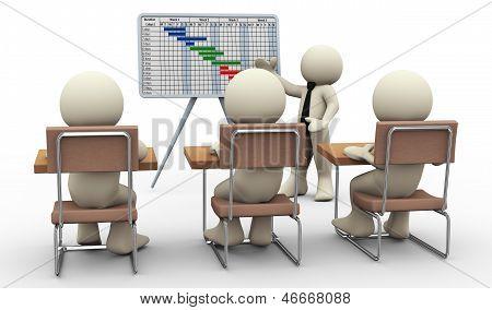 3D Man Gantt Chart Presentation