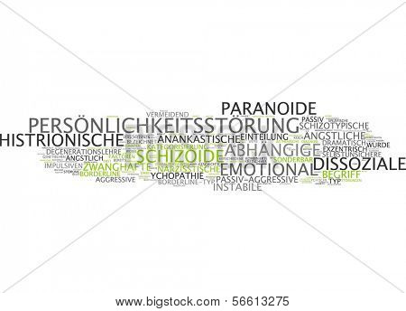 Word Cloud - Personality Disorder poster
