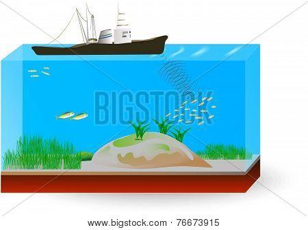 Principle of Operation of Underwater sonar