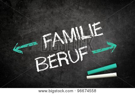 Conceptual Family and Job Message in German Texts with Opposite Arrows Written on Black Board with Chalks in the Corner.