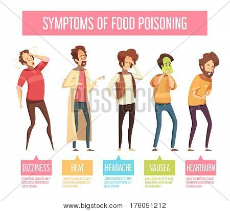 Food poisoning signs and symptoms men retro cartoon infographic poster with nausea vomiting diarrhea fever vector illustration
