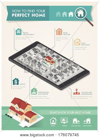 How to find your perfect home infographic residential area on a smartphone and icons; real estate technology and augmented reality concept