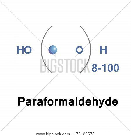 Paraformaldehyde, PFA, is the smallest polyoxymethylene, the polymerization product of formaldehyde with a typical degree of polymerization of 8 to 100 units. It is a poly acetal.