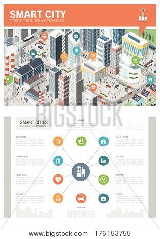Isometric innovative smart city infographic with pins and icons: urban development sustainability and technology concept