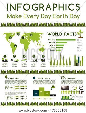 Earth Day infographics. World environment conservation on pollution facts in world map. Deforestation, green energy and recycling concept design elements of chart graphs or percent share diagrams