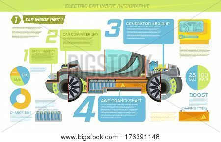 Inside eco electro car with description of its parts flat infographics vector illustration