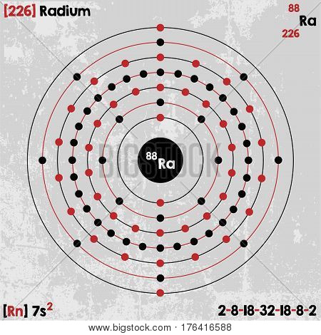Large and detailed infographic of the element of Radium.