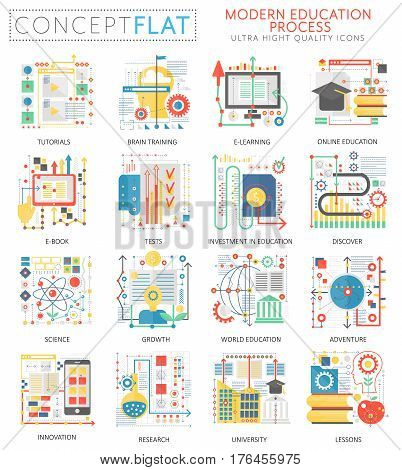 Infographics mini concept E-learning Modern education process, computer protection icons for web. Premium quality color conceptual flat icons elements. Modern education technology concepts