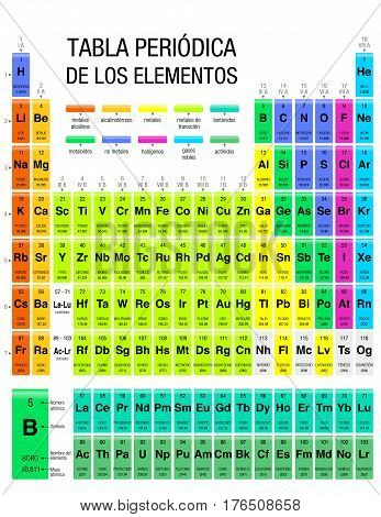 TABLA PERIODICA DE LOS ELEMENTOS -Periodic Table of Elements in Spanish language-  with the 4 new elements included on November 28, 2016 by the IUPAC. Size: 21.6 x 28 cm - Vector image