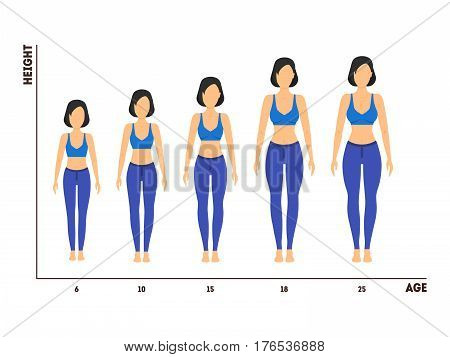 Height and Age Measurement of Growth from Girl to Woman Flat Design Style. Vector illustration