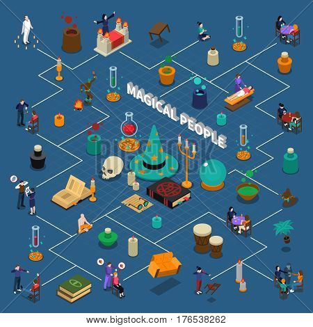 Magical people with attributes isometric infographics with flowchart of paranormal abilities on blue background vector illustration