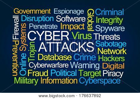Cyber Attacks Word Cloud on Blue Background