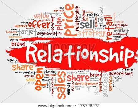 Relationship Word Cloud Collage