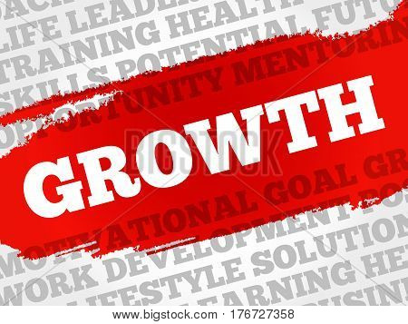 Growth Word Cloud Collage
