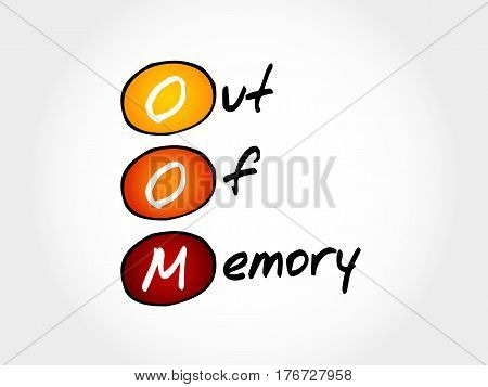 OOM Out of Memory acronym technology business concept background