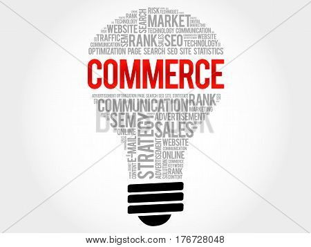 Commerce Bulb Word Cloud Collage