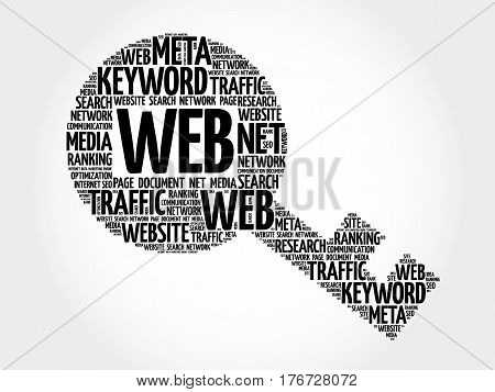 WEB Key word cloud collage, technology business concept background