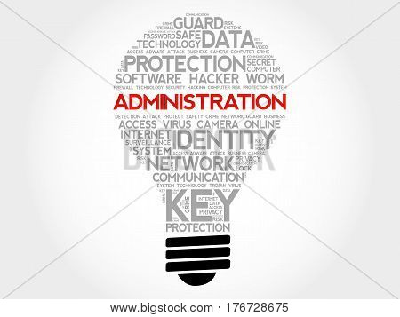 Administration Bulb Word Cloud Collage