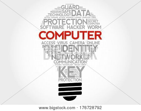 Computer Bulb Word Cloud Collage