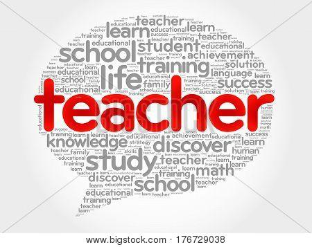 Teacher Think Bubble Word Cloud