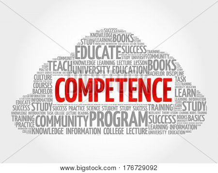 COMPETENCE word cloud collage education concept background poster