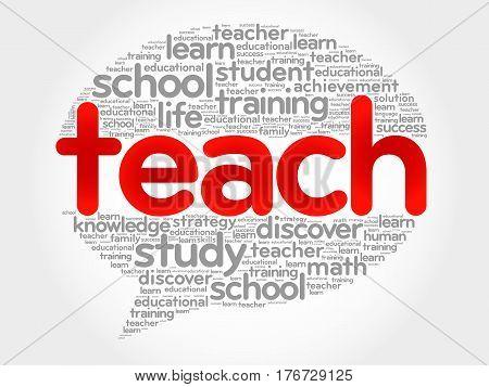 Teach Think Bubble Word Cloud
