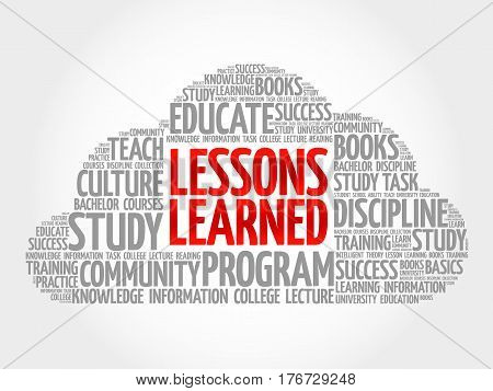 Lessons Learned Word Cloud Collage