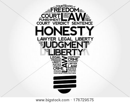 Honesty bulb  word cloud collage, business concept background