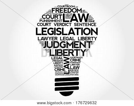 Legislation Bulb Word Cloud Collage