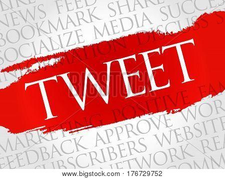 Tweet Word Cloud Collage