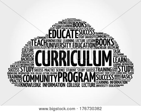 Curriculum Word Cloud Collage