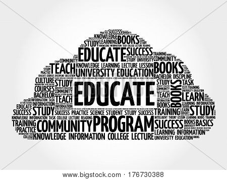 Educate Word Cloud Collage