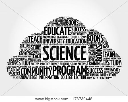 Science Word Cloud Collage