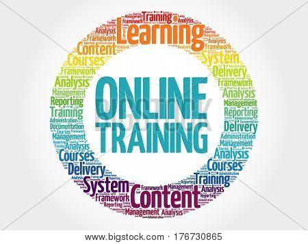 Online Training Circle Word Cloud